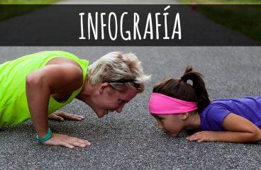 INFOGRÁFICO: 15 maneiras de começar a fazer exercício