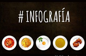 INFOGRÁFICO: Os 6 piores mitos da alimentação