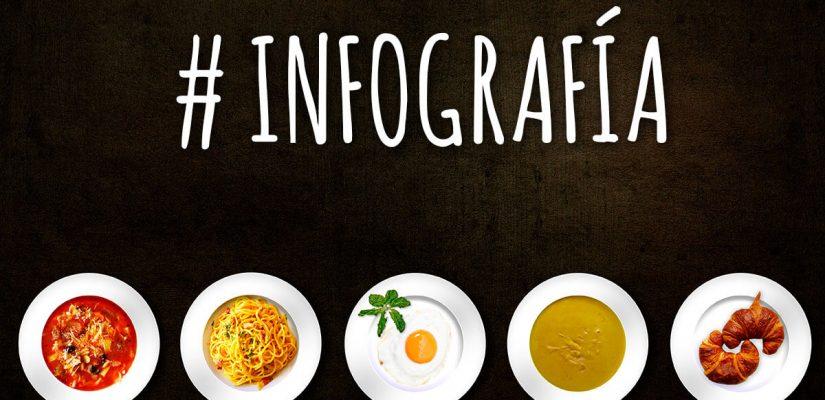 INFOGRAFÍA: Los 6 peores mitos de la alimentación